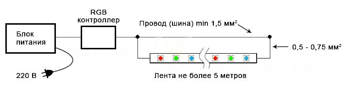 барс-02 инструкция - фото 7